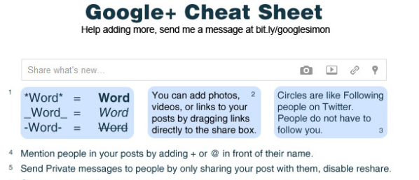 Google Plus Shortcuts